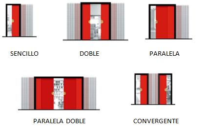 dentro del tipo de puertas correderas empotradas existen diferentes estticas